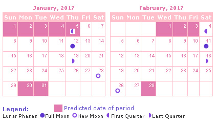 Period Calculator, Period Forecast Calendar | MyMonthlyCycles